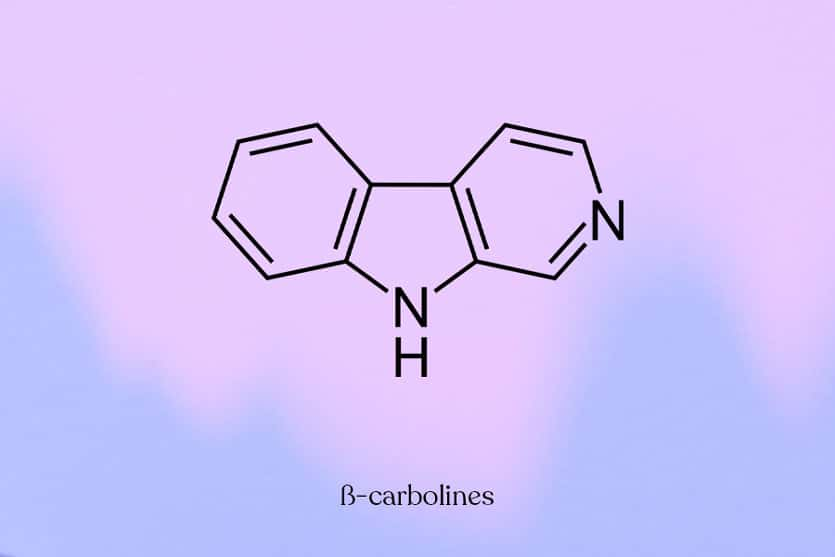 ß-carbolines chemical structure